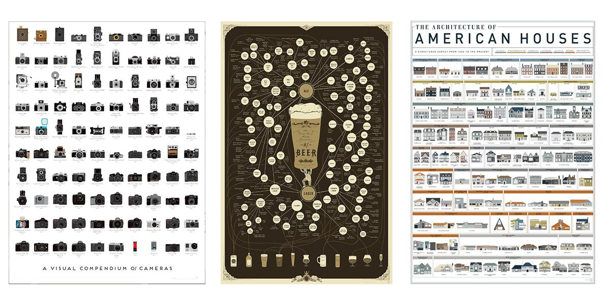 Pop Chart Lab Prints - Architecture