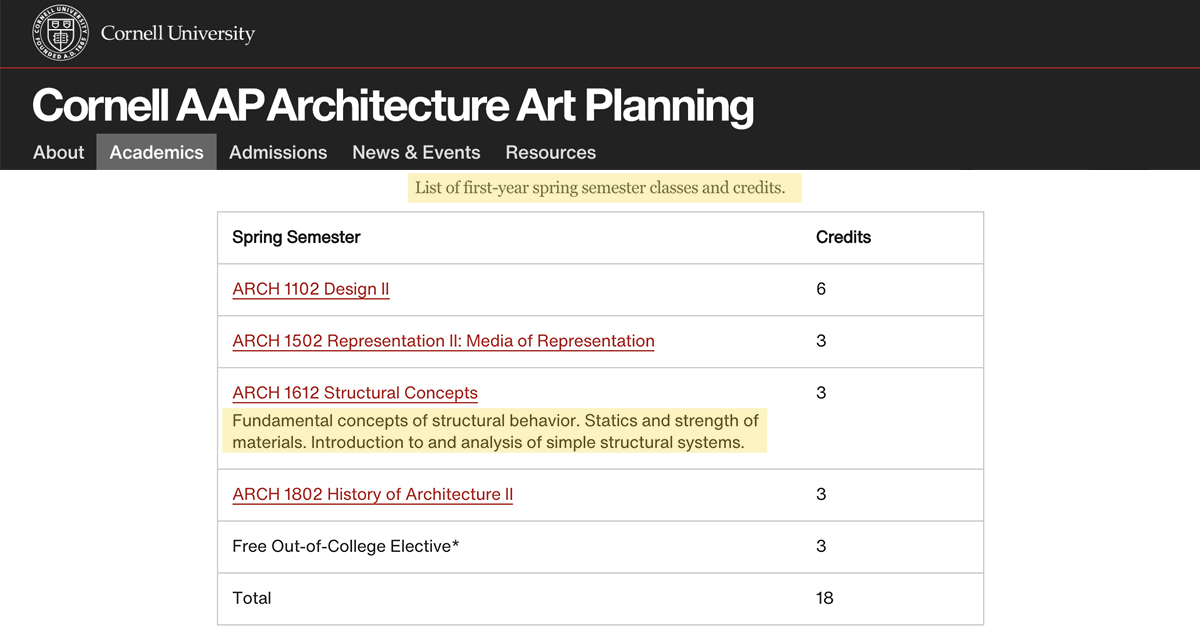 Cornell AAP Architecture Art Planning Sample Curriculum