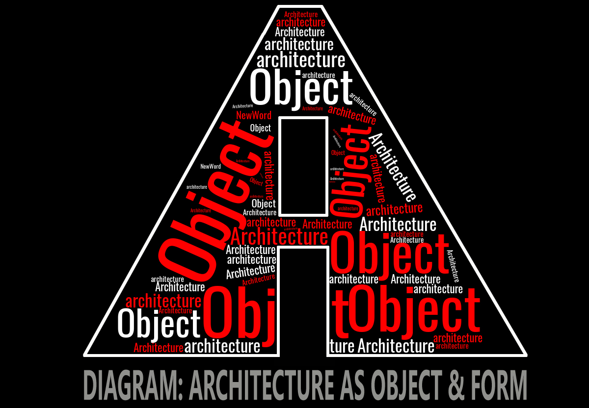 Architecture as Object