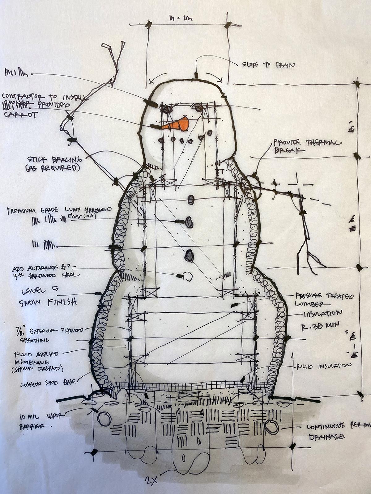 Original concept study sketch of How to Detail a Snowman - sketch by Bob Borson