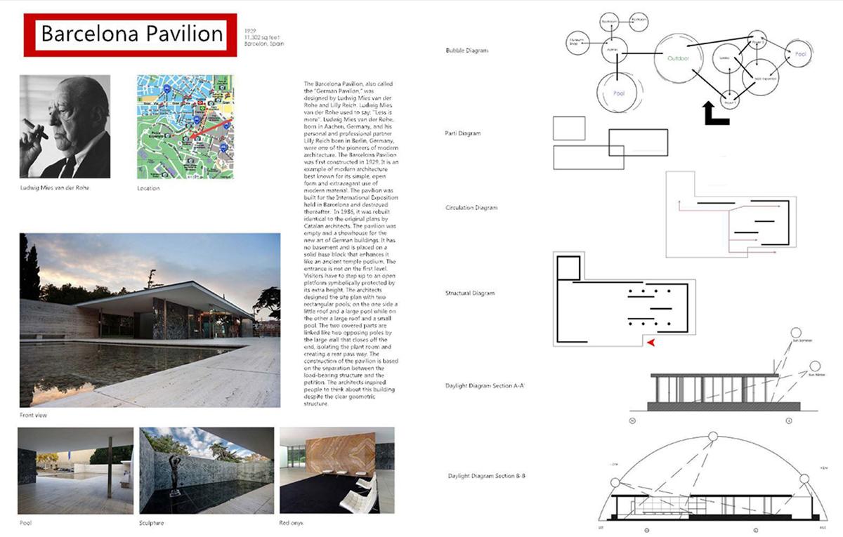 Architectural Precedents - Barcelona Pavilion Mies