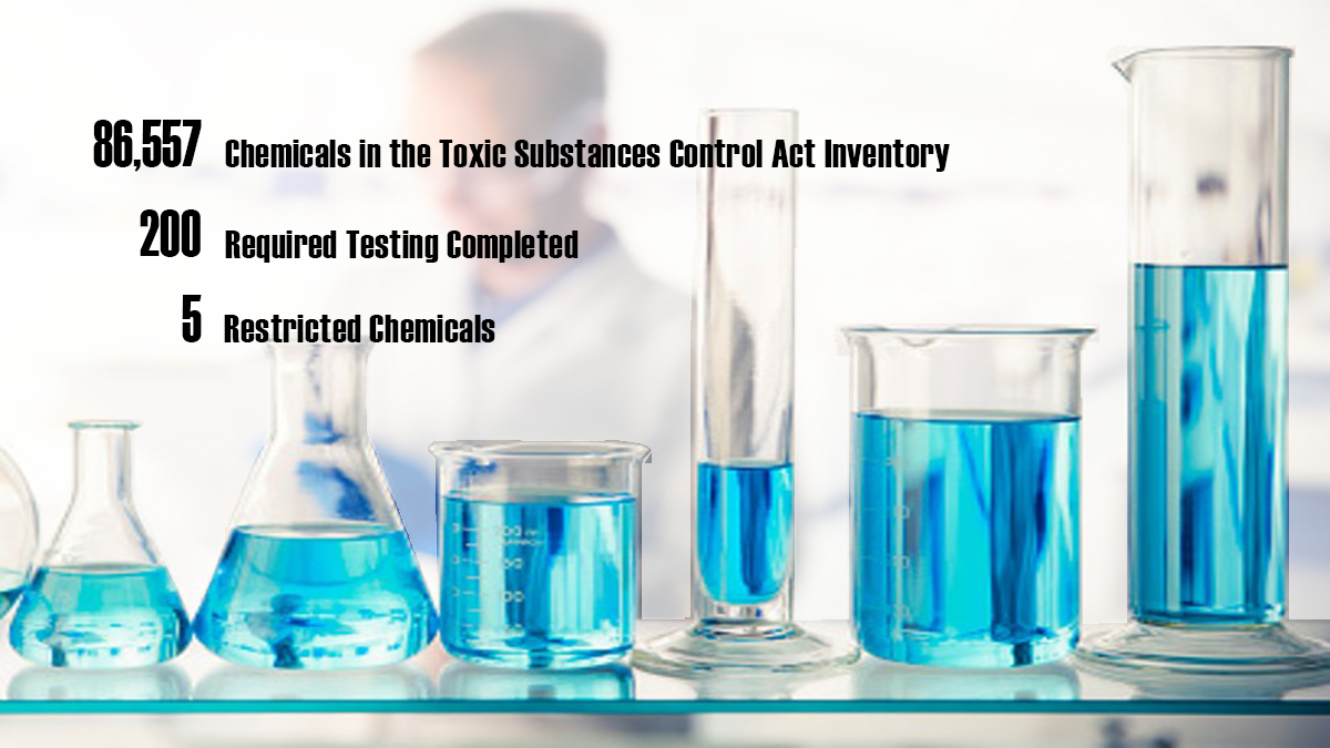 Toxic Substances Control Act 1976 - Ep 070: Dirty Side to Clean Buildings