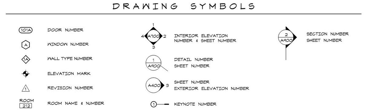 Architectural Symbols 02 - Dallas Architect Bob Borson
