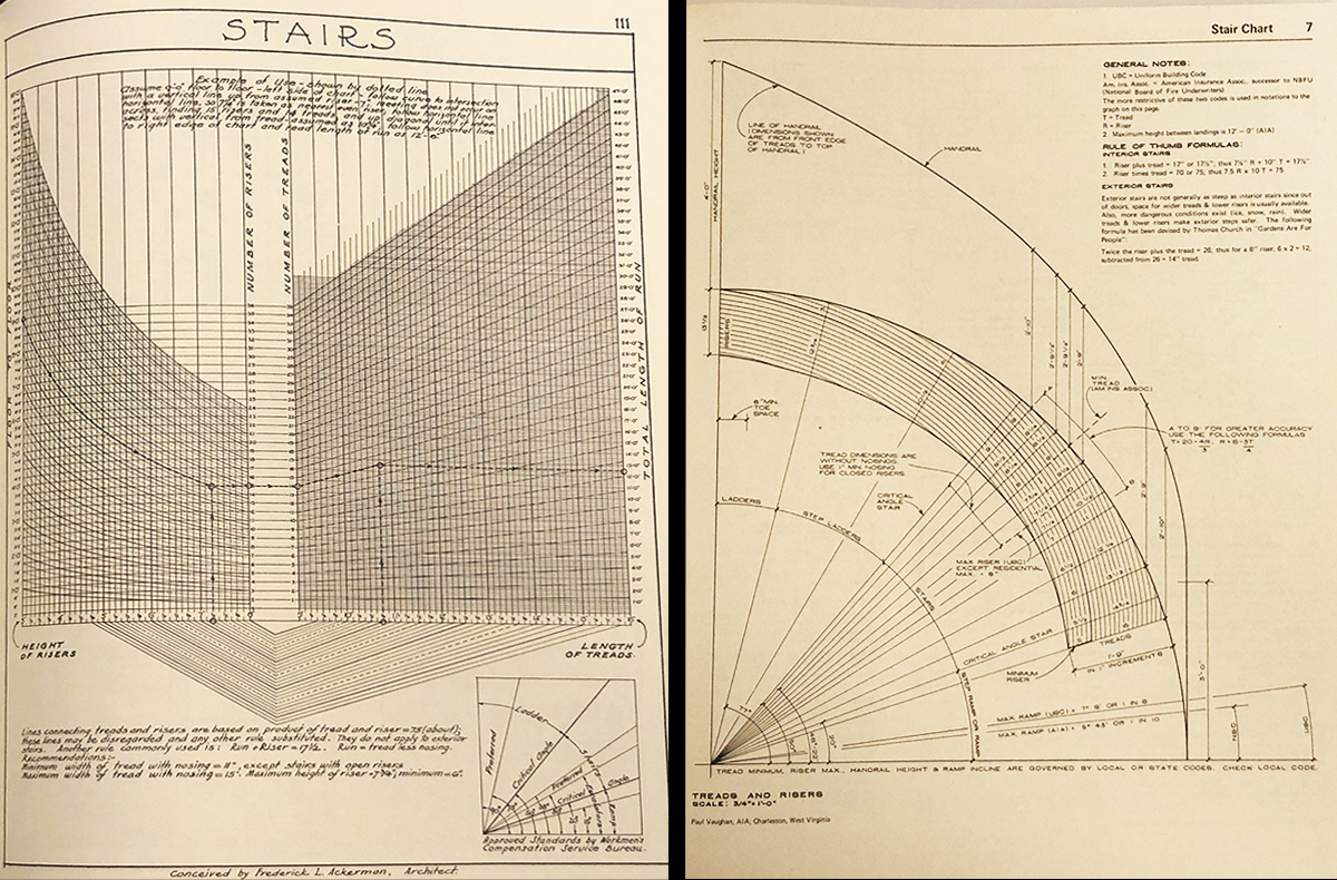 Architectural Graphic Standards Stair Chart 1st Ed 1932 -1970 6th Ed