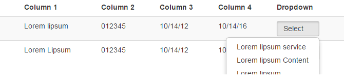 Bootstrap dropdown hidden issue in table - LIFERAY UI