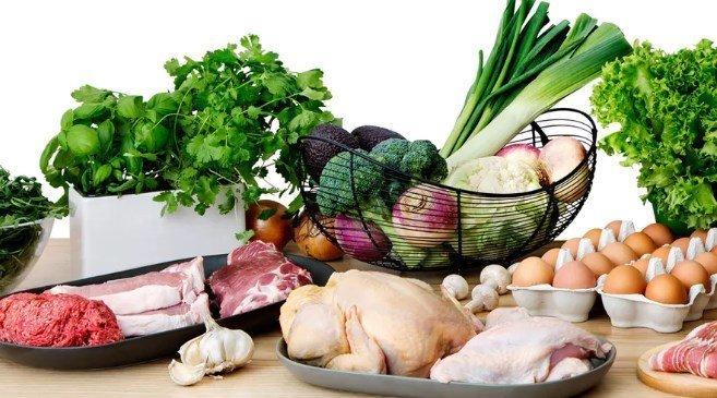 Keto Diet Foods List