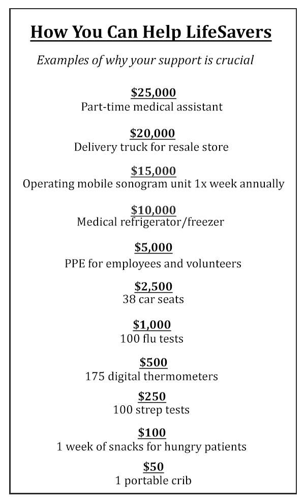 Ways you can help Lifesavers Foundation