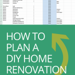 How To Plan A Diy Home Renovation Budget Spreadsheet