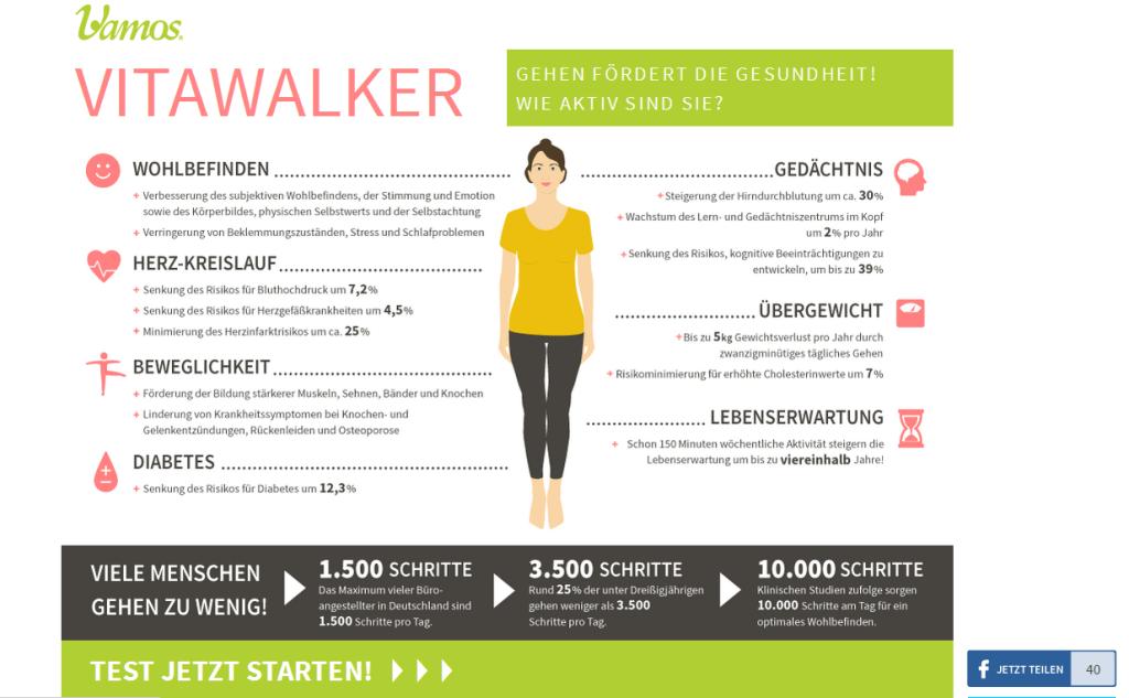 Vitalwalker