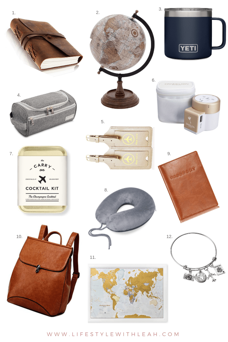 Toiletry Bag   5. Luggage Tags   6. Outlet Adapter   7. Champagne Cocktail  Kit   8. Travel Pillow   9. Leather Passport Holder   10. Leather Travel  Backpack ... e7dcecc7c8