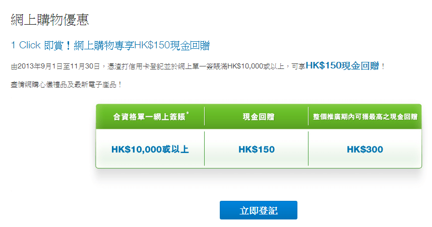 分析最平最抵購買 Apple Macbook Pro Retina / Mac Mini / Macbook Air | 迴旋人生