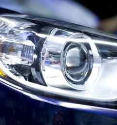 hid headlight closeup [ 2146 x 1397 Pixel ]