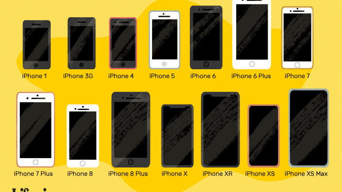 Compare Every Iphone Model Ever Made With Iphone 12