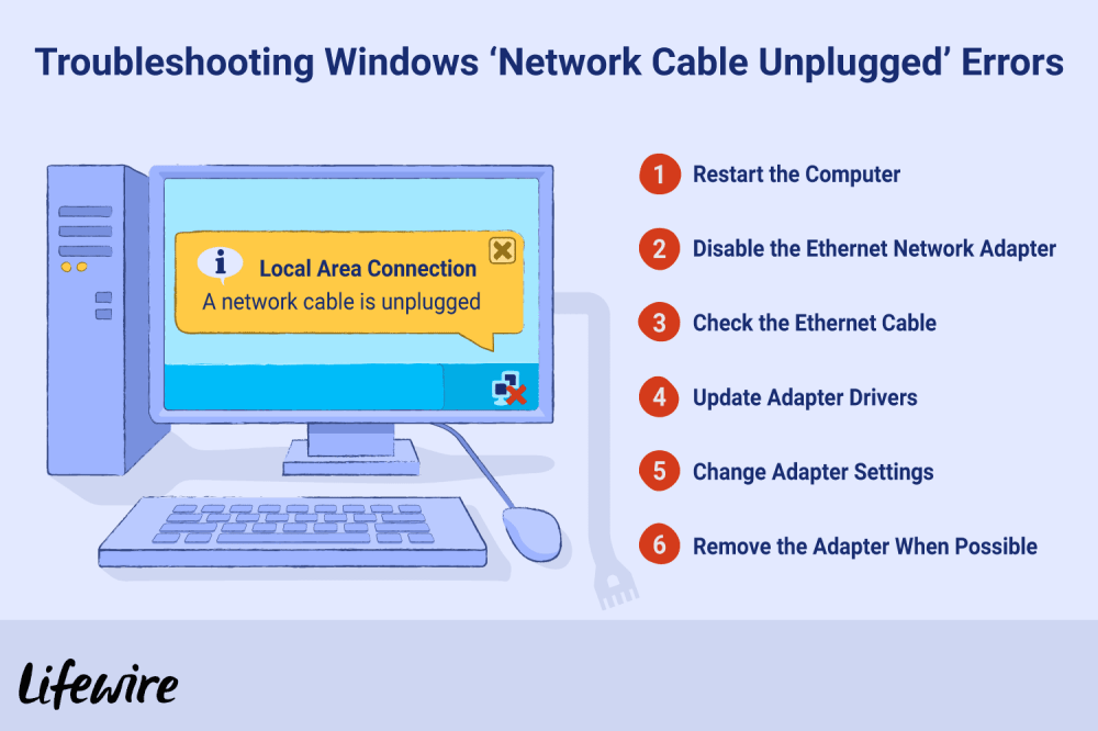 medium resolution of a guide to fixing the network cable unplugged errors in windows