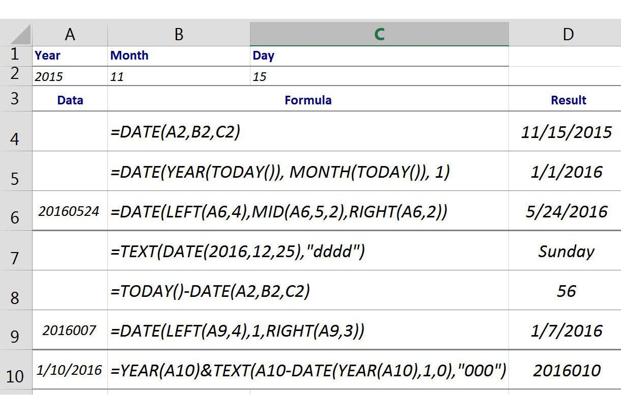 Properly Enter Dates In Excel With The Date Function