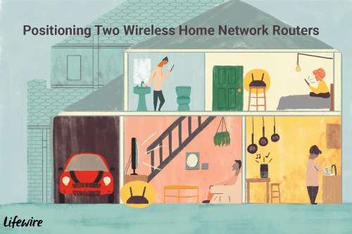 small resolution of an illustration of how to position two wireless routers in a two story home