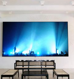 video projection screens what you need to know [ 1500 x 1033 Pixel ]