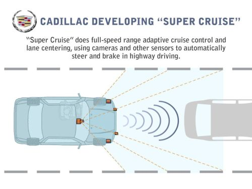 small resolution of a diagram showing how gm s super cruise works