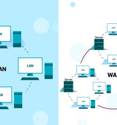 wireles lan network diagram [ 1500 x 844 Pixel ]