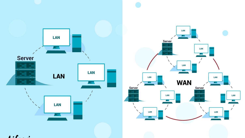 hight resolution of wireles lan network diagram