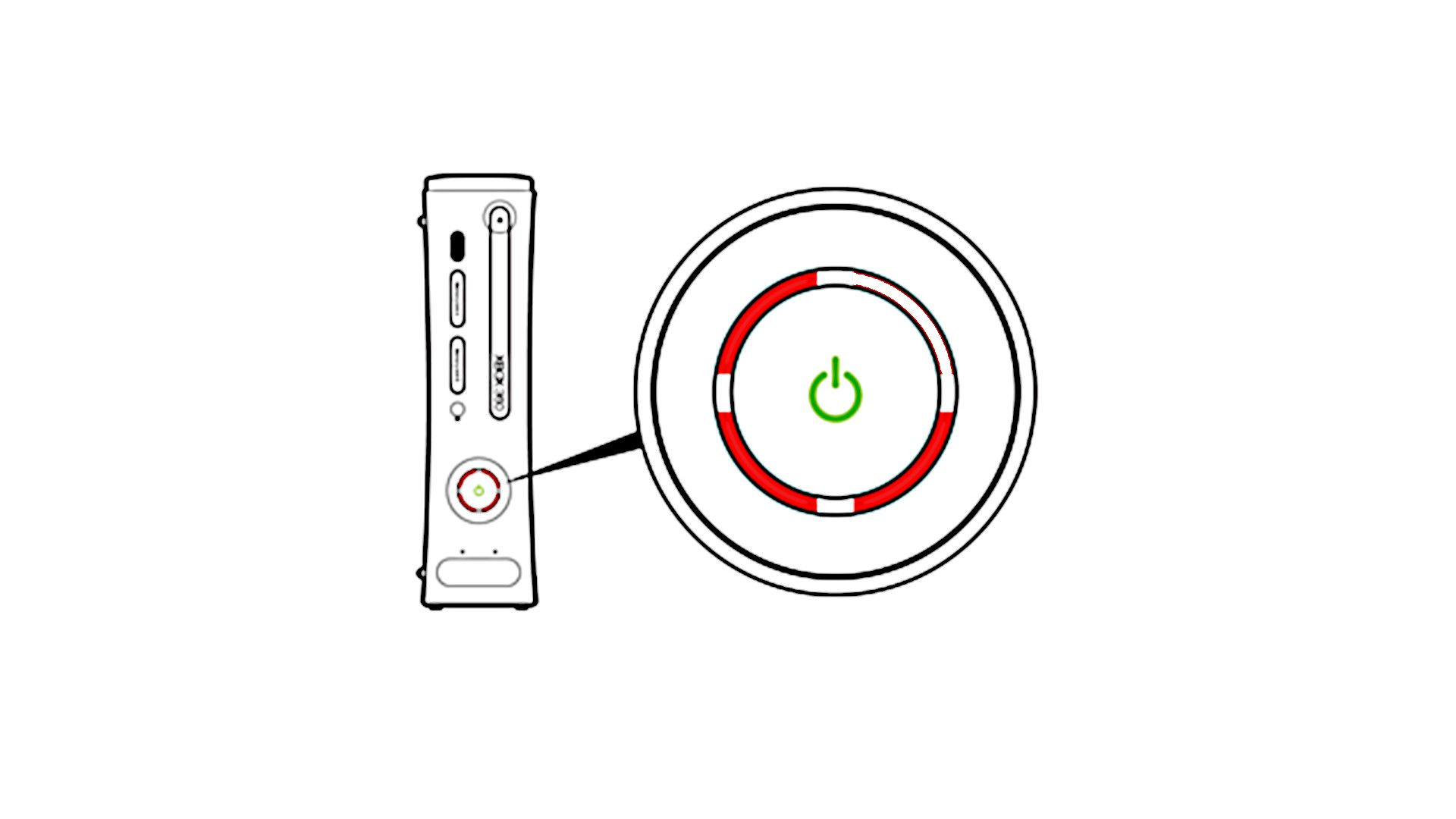 How to Fix Your Xbox 360's 'Red Ring of Death'