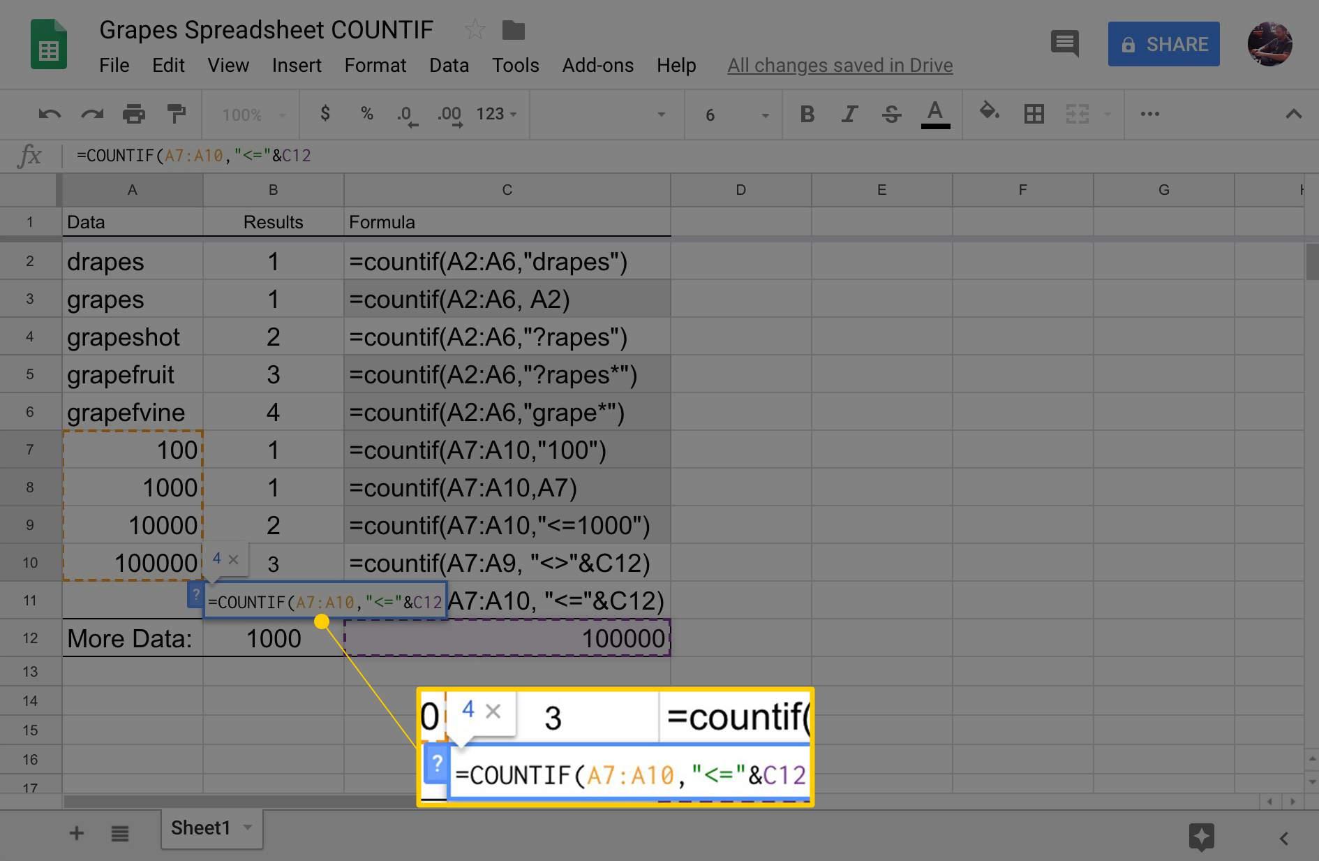 Sheets Countif Function