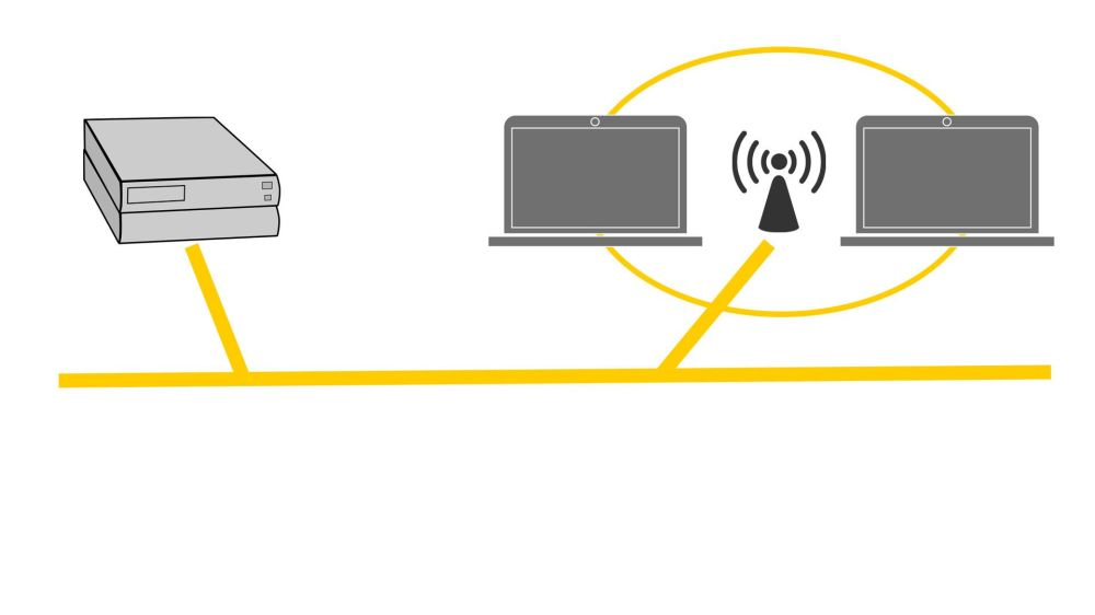 medium resolution of an illustration of a wireless topology showing a server 2 laptops and a wap