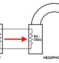 headphone amp output impedance [ 1200 x 664 Pixel ]
