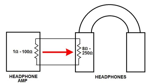 small resolution of headphone amp output impedance