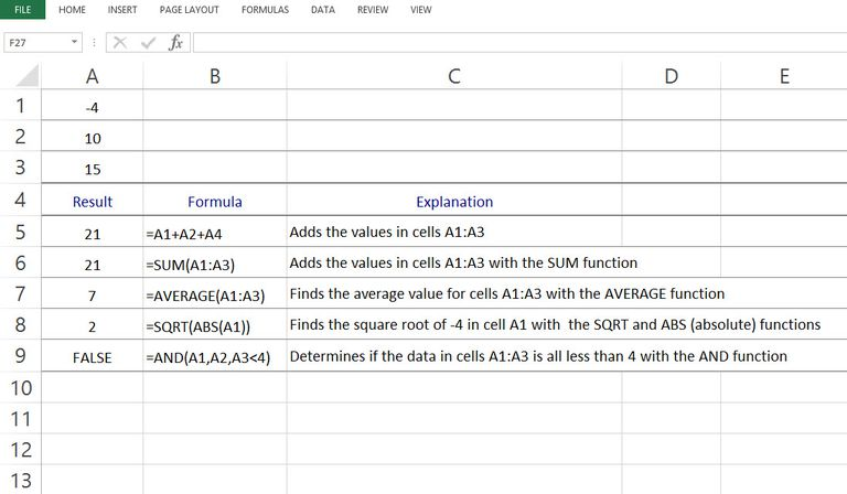 Definition and Use of Formula in Excel Spreadsheets