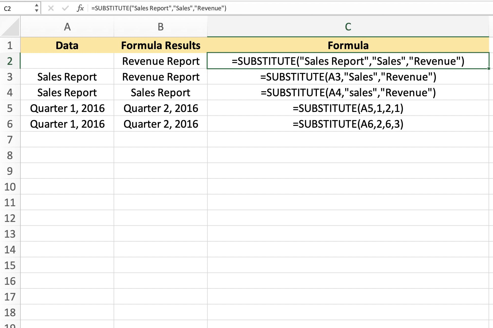 Replace Data With Excel S Substitute Function