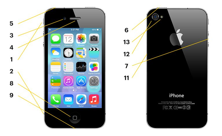 back of iphone 4s diagram wiring 1997 dodge ram 2500 hardware ports and buttons explained