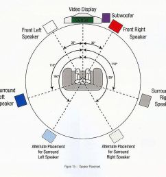 home theater system setup diagram [ 1139 x 854 Pixel ]