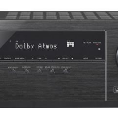 pioneer vsx 933 home theater receiver [ 1500 x 650 Pixel ]