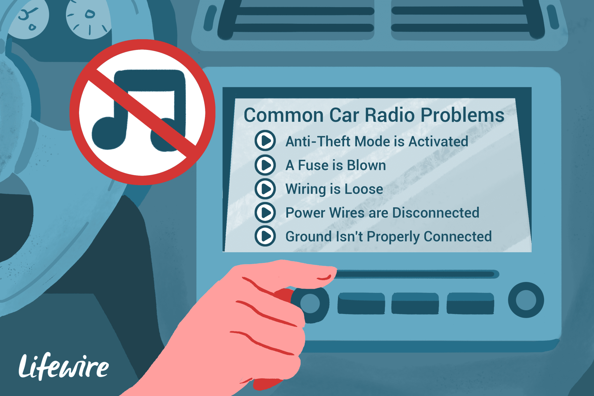 hight resolution of an illustration of the common problems people experience with car radios