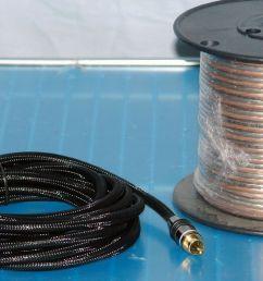managing wires [ 1500 x 775 Pixel ]