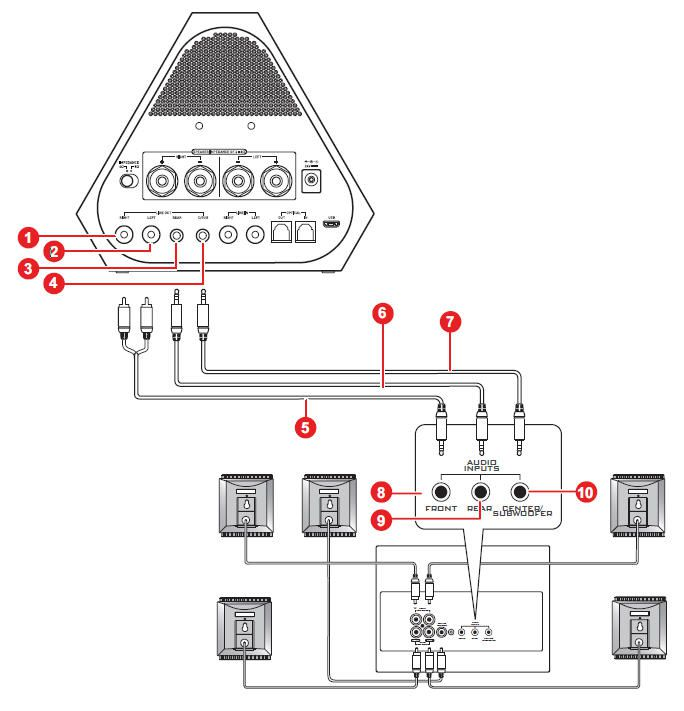 PC Audio Basics: Connectors