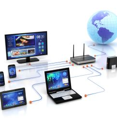 wireles network diagram computer room [ 4330 x 4330 Pixel ]