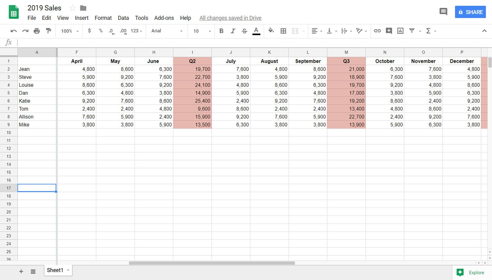 How To Add Hide Freeze Or Remove Columns In Sheets
