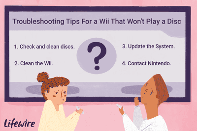 Your Wii Finding A Good Location For The Console