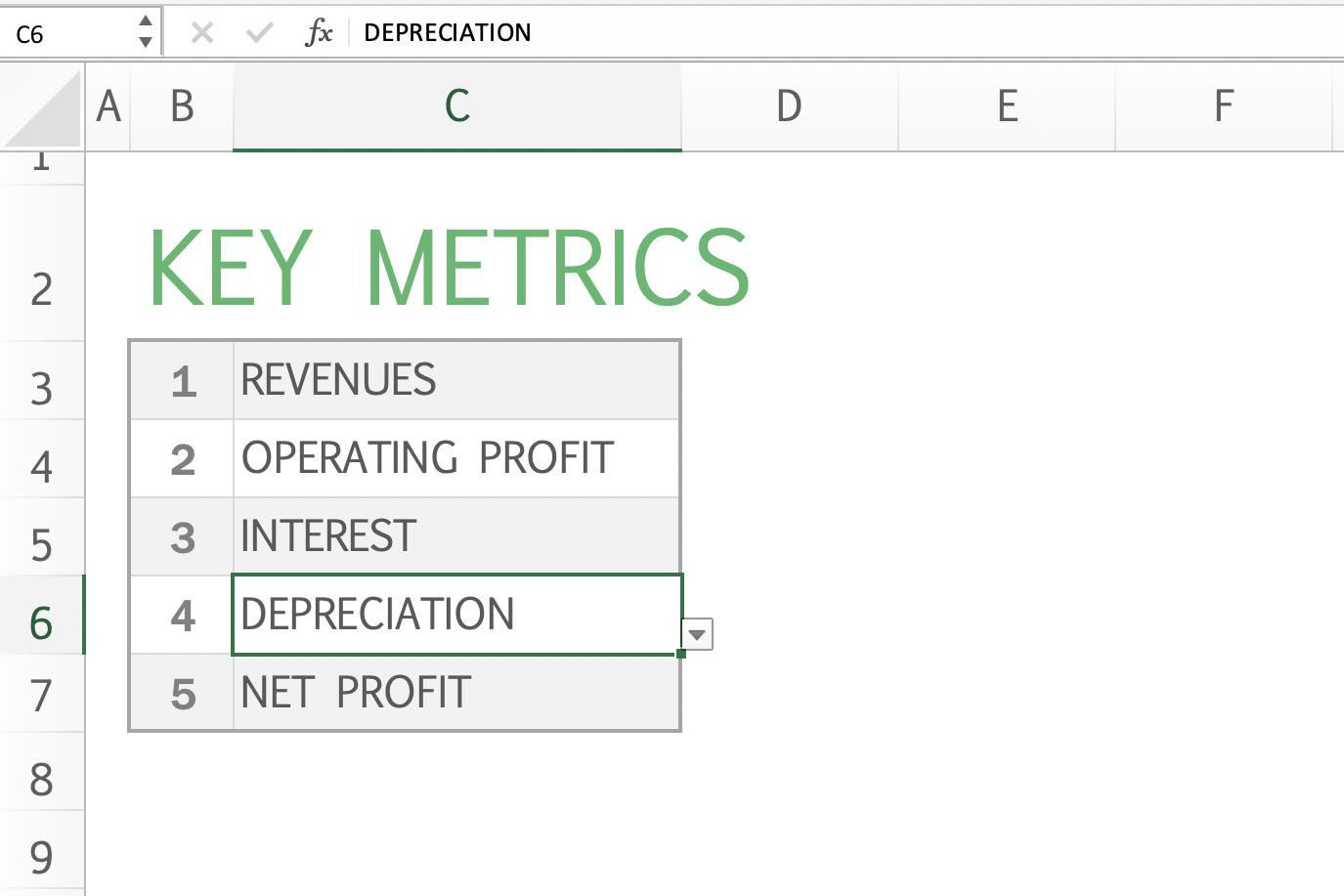 How To Move Around And Between Worksheet Tabs In Excel