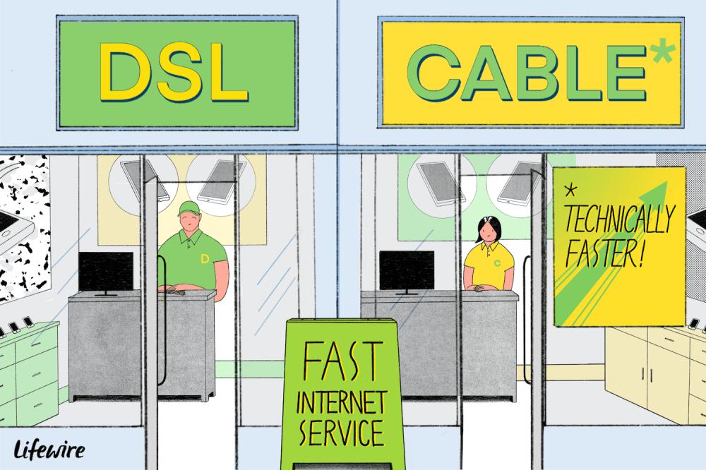 medium resolution of dsl vs cable broadband internet speed comparison