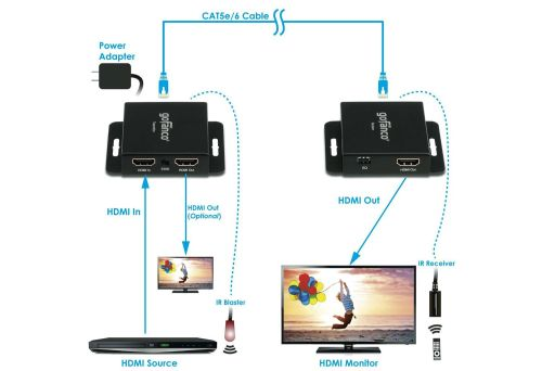 small resolution of how to connect hdmi over long distances