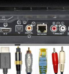 advanced sound bar connections [ 1500 x 650 Pixel ]