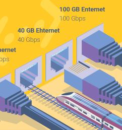 10 100 ethernet wiring diagram [ 1501 x 1001 Pixel ]