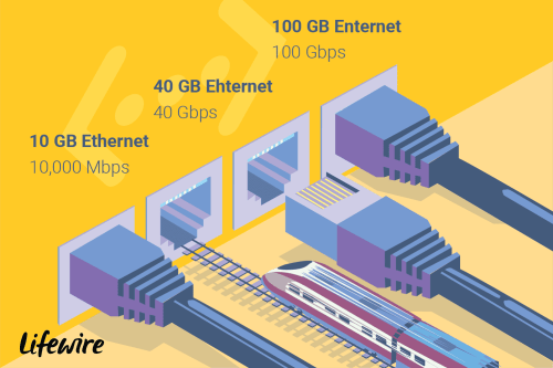 small resolution of 10 100 ethernet wiring diagram