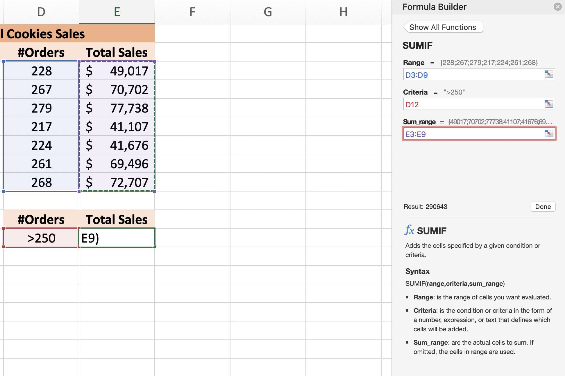 Excel Sumif Function Adds Values That Meet Criteria
