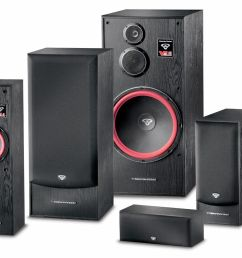 buying the wrong speakers [ 1500 x 1000 Pixel ]