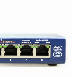gigabit ethernet switch  [ 1920 x 1280 Pixel ]