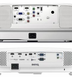 video projector connection examples [ 1200 x 800 Pixel ]